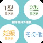 坊内良太郎【糖尿病】の経歴・学歴・病院は?糖尿病のチェックや予防について。